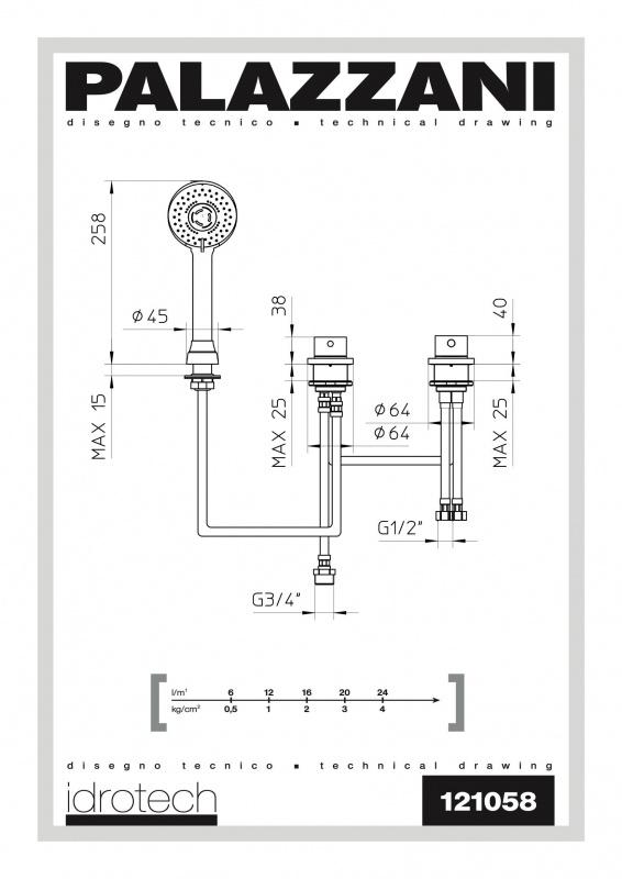 Maišytuvas montuojamas į vonios kraštą Palazzani Idrotech II