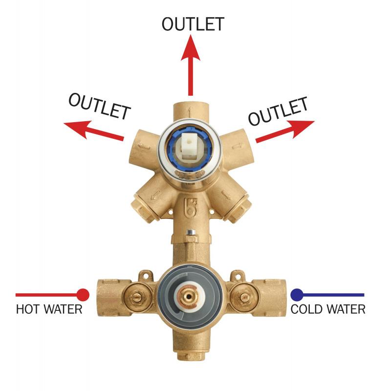 Juodos arba baltos spalvos potinkinis dušo komplektas Bossini Manhattan Termo su termostatiniu maišytuvu